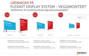 NAV Kanalstrategi - Flexikit Display System for veggfeste