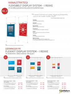 NAV System Flexikit Display i rack